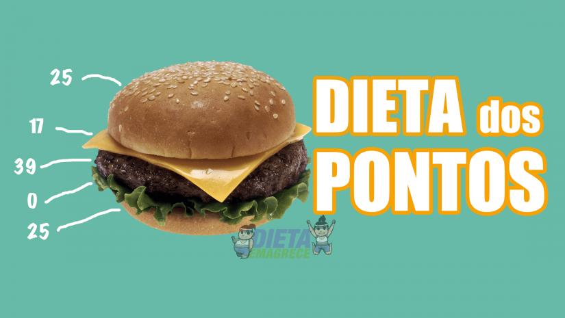 Dieta dos pontos grátis