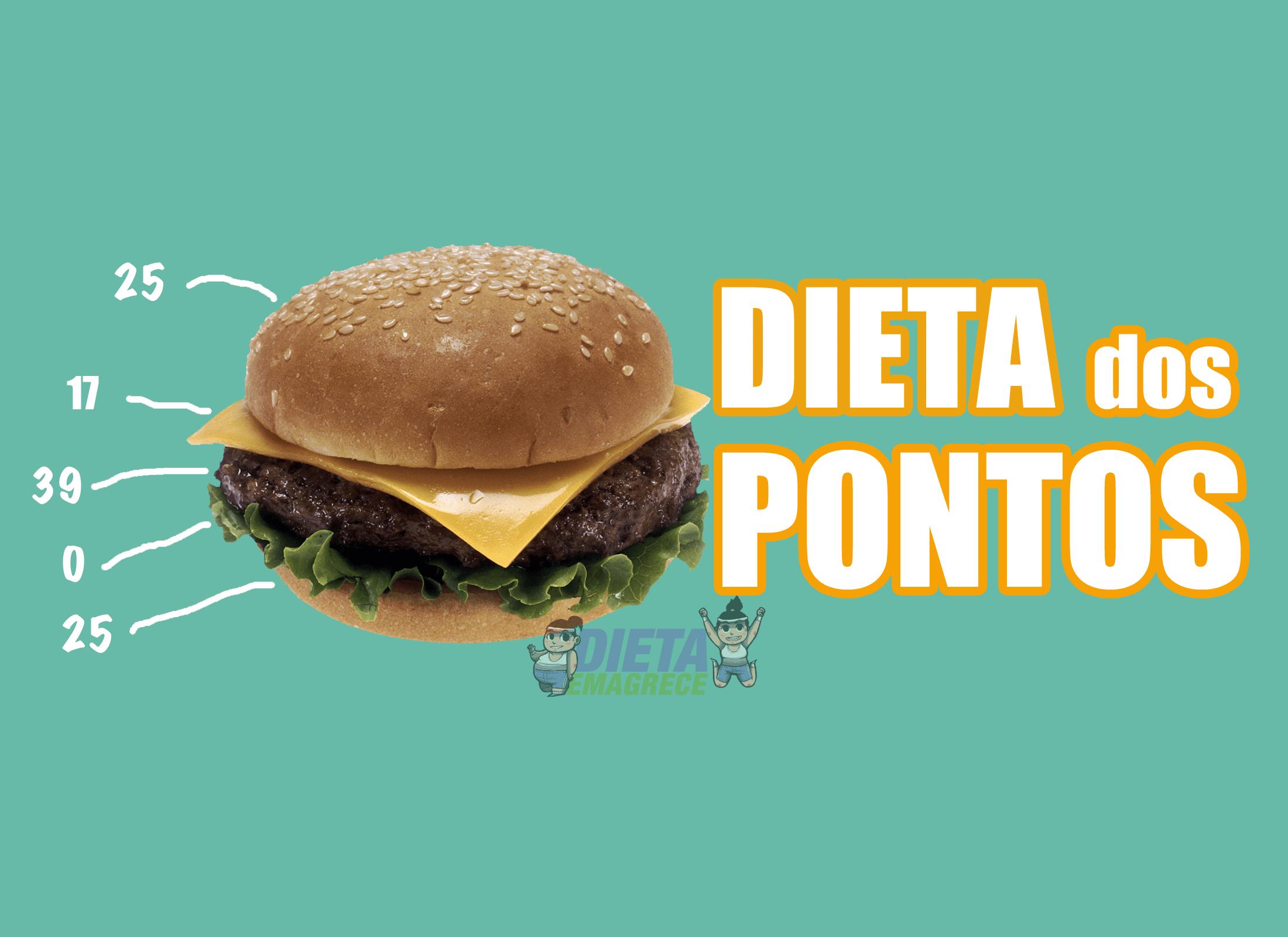 app para dieta dos pontos