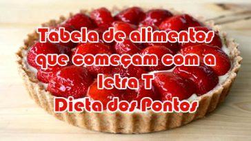 Dieta Emagrece tabela-alimentos-com-letra-T-dieta-dos-pontos-364x205  Dieta