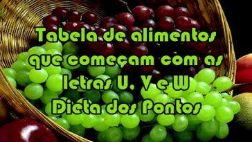 Dieta Emagrece tabela-alimentos-com-letra-U-V-W-dieta-dos-pontos-364x205  Dieta