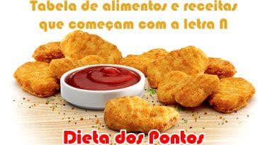 Dieta Emagrece tabela-alimentos-letra-N-dieta-dos-pontos-364x205  Dieta