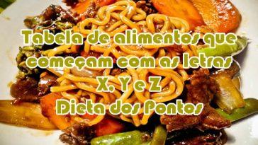 tabela alimentos com letra X, Y, Z dieta dos pontos